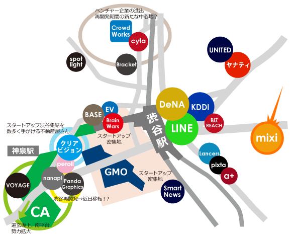 渋谷界隈IT企業地図2015