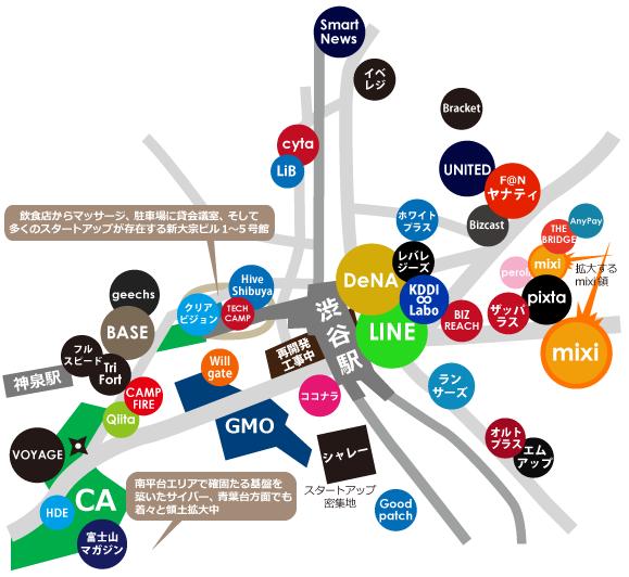 2017年渋谷ネット系ベンチャー地図