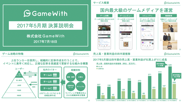 GameWith決算説明会資料