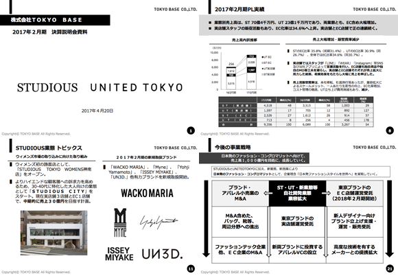 TOKYO BASE決算説明会資料