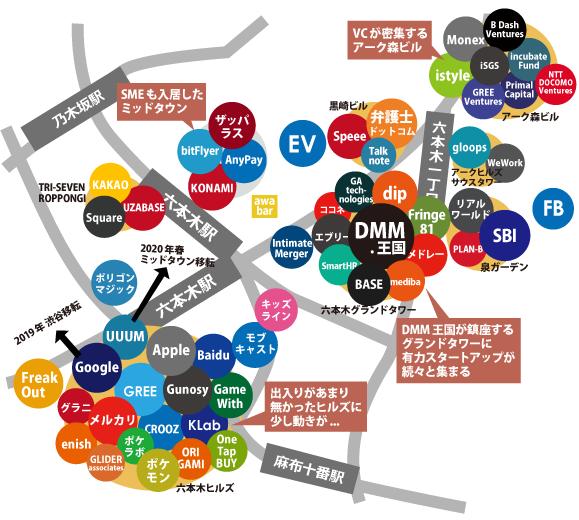 六本木ネット系ベンチャー地図2019春