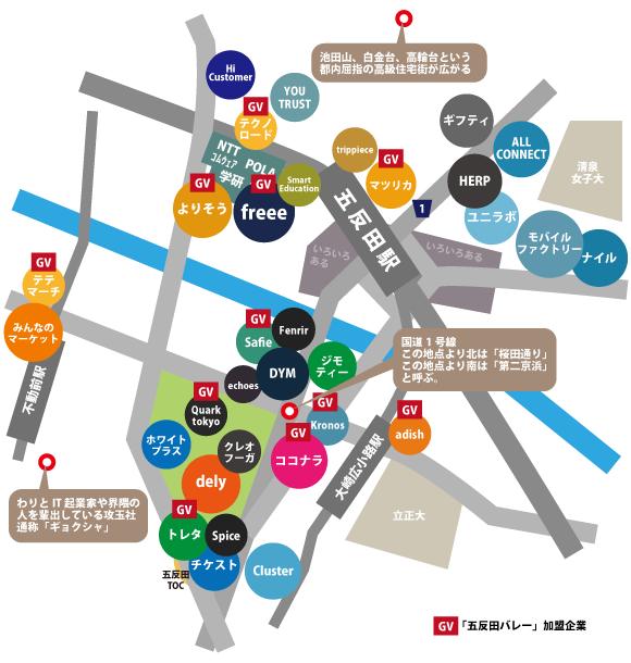 五反田ネット系ベンチャー地図2019年春