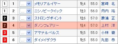 浜松ステークス2枠4番 ダノンフェアリ-