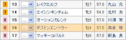 浜松ステークス8枠16番 ボストンエンペラー