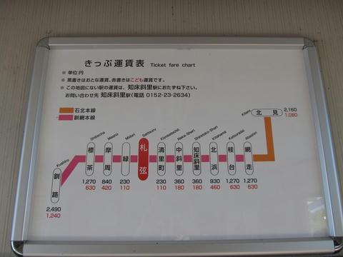 札弦駅運賃表