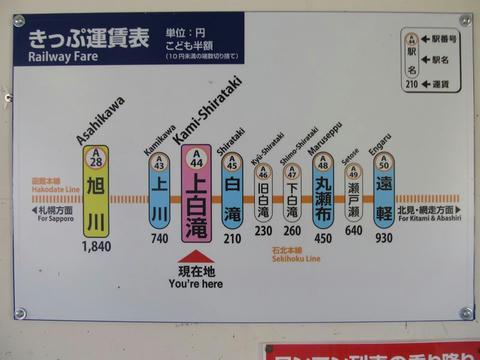 上白滝駅運賃表