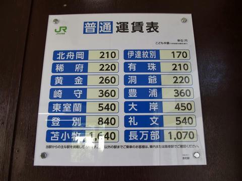 長和駅掲示運賃表