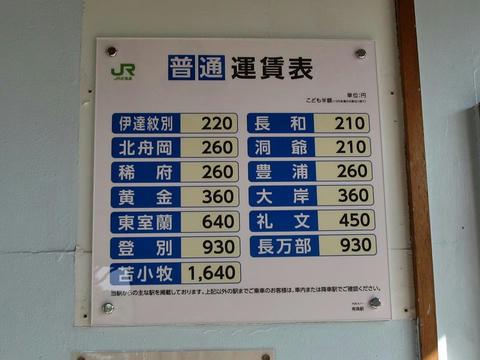 有珠駅掲示運賃表