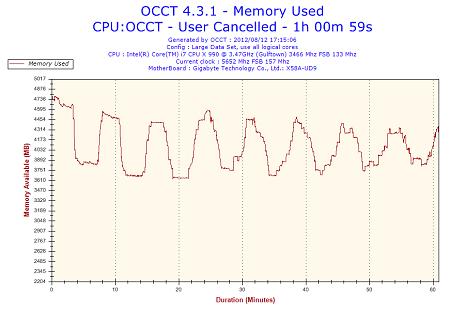 2012-08-12-Memory.png