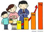 消費税増税・税制改革・消費税率アップ