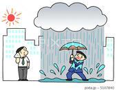 ゲリラ豪雨・都市型洪水・局所的集中豪雨・局所的大雨・局所豪雨