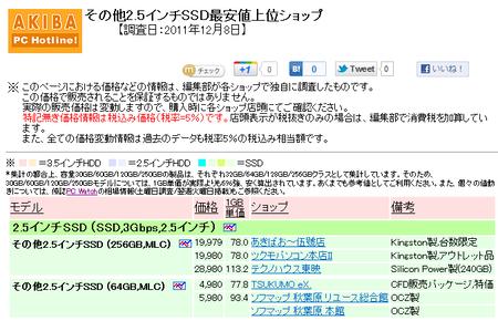 その他2.5インチSSD最安値上位ショップ