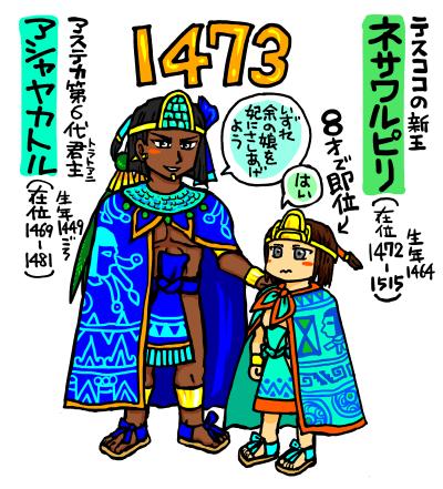アステカ帝国1473