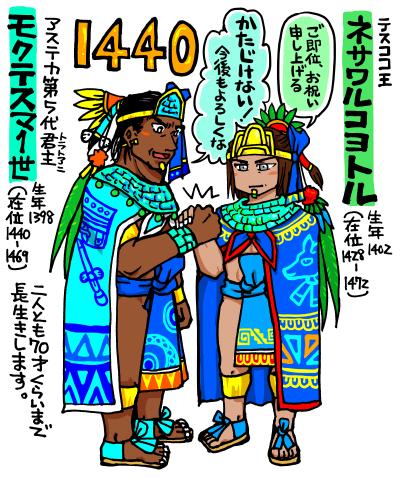 アステカ帝国1440