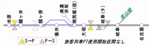 東海道線(米原~名古屋)のATS-PT整備状況(2011年1月末時点)