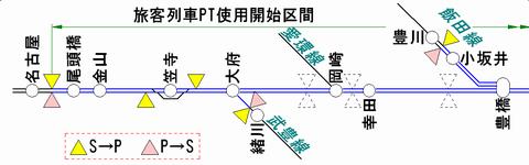 東海道線豊橋方 ATS-PT運用区間 2月20日現在