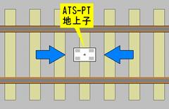 ATS-P形は方向を問わない