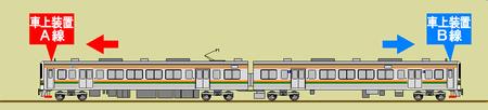 A線・B線設定例 213系