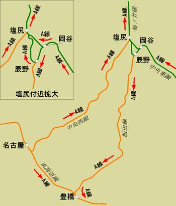 飯田線と中央線の方向