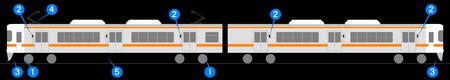 313系1300番台の差異(クリックで拡大)