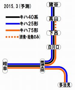 2015年3月の高山線・太多線車両運用予測