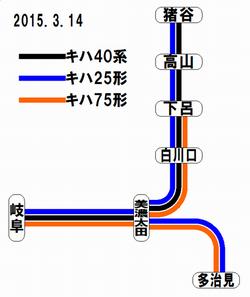 2015年3月の高山線・太多線車両運用