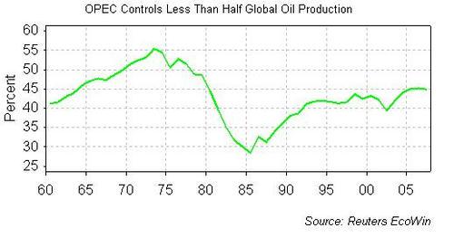 20080917_OPEC.jpg