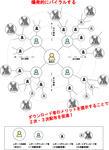 メルマガ読者激増ツール「リストドカン」