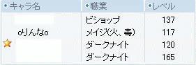 2008/05/02 25時頃 ビサスメンバー