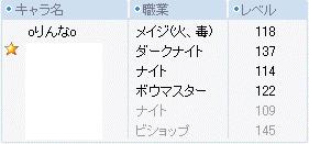 2008/6/2 ビサメンバー
