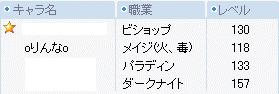 2008/06/06 ビサ1回目