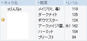 2008/06/15 1回目ビサメンバ