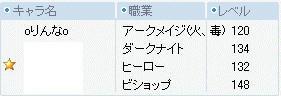 2008/07/03 ビサメンバー