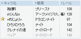 2008/07/30 りんなでビサpt