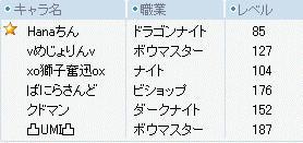2008/07/30 Hanaでビサpt