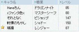 2008/07/31 Hanaでビサ1回のみ