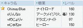 2008/08/04 ビサpt