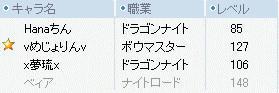 2208/08/04 ビサpt