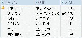 2008/08/31 金人メンバー