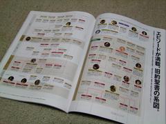 もちろん、新約聖書の系図もあります