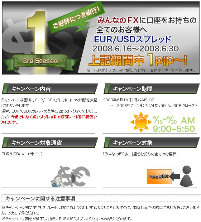 パンタ・レイ証券「みんなのFX」 EUR/USDスプレッド1pipキャンペーンVer.3