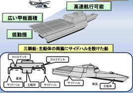 海自,護衛艦,そうりゅう,潜水艦,魚雷,UUV,新型艦,艦艇装備研究所,トリマラン,ステルス艦,多胴船,三胴船,対魚雷魚雷,ATT,