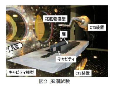 X2,防衛省,空自,戦闘機,エンジン,F3,防衛装備庁技術シンポジウム2016,光波ドーム