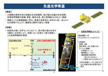 衛星,防衛装備庁技術シンポジウム2016,宇宙,防衛装備庁,JAXA,2波長赤外線,光学衛星,極超音速飛行機,偵察衛星