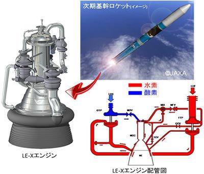 H2A,H2B,イプシロン,ロケット,日本,宇宙,三菱重工,三菱電機,JAXA,IHI,GSユアサ,宇宙ステーション