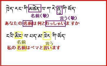 民族浄化,中国,チベット,ダライラマ,China,HumanRights,Tibet,DalaiLama,Genocide,ジェノサイド