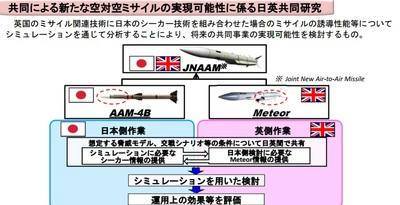 F3,X2,空自,ステルス戦闘機,新型戦闘機,三菱,BAC,イギリス,British,共同開発