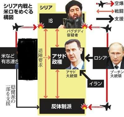 トマホーク,シリア,シャイラト,中国,米国,トランプ,IS,トルコ,プーチン,攻撃,爆撃