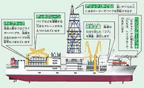 深部探査船,ちきゅう,マントル,掘削,しんかい6500,潜水艇,ジャムステック,海洋,深海,海底,マグマ