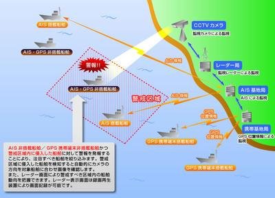 マレーシア,P3-C,供与,インドネシア,海洋レーダー,スシ海洋相,武器等防護,米艦防護,B-1,F-2,F-15